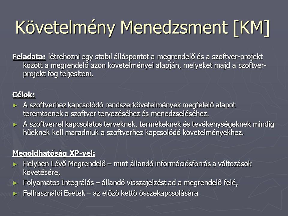 Követelmény Menedzsment [KM]
